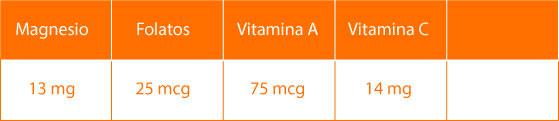 Datos nutricionales de las cebollas tiernas