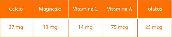 Datos nutricionales de la bandeja de cocido